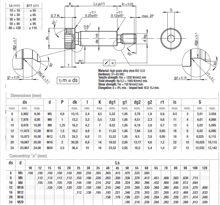 M51044.120.0070 Shoulder Screw 12mm x 70mm Metric